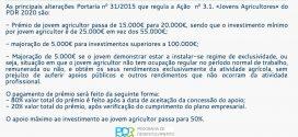 PDR2020 com novas regras para jovens agricultores